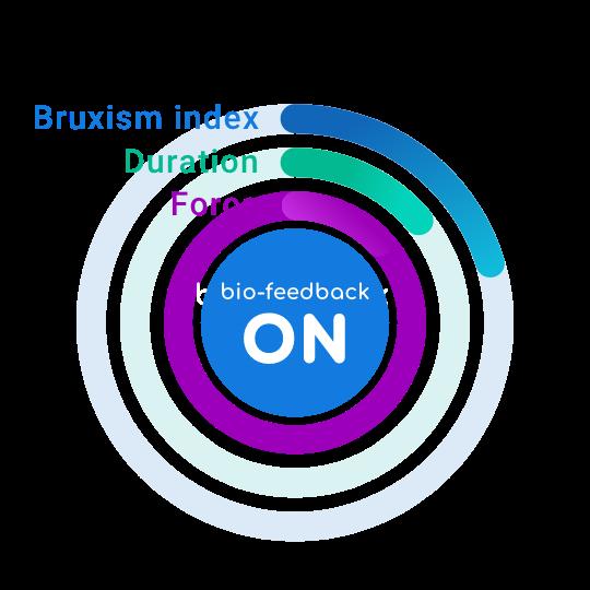 Bruxism treatment